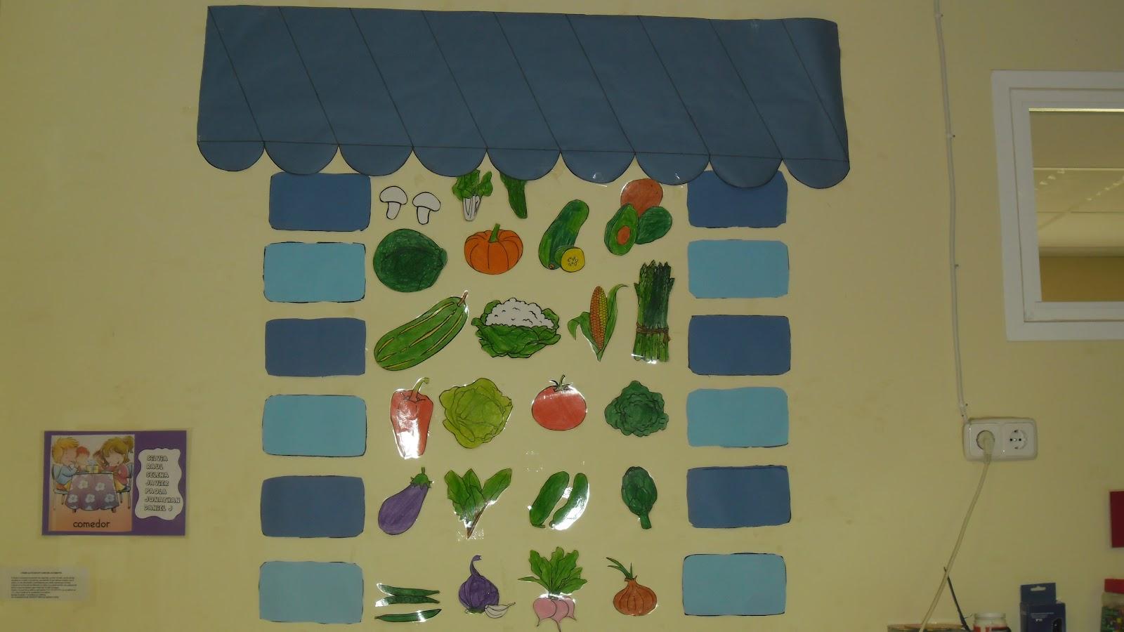 Recursos de educaci n infantil nos vamos de tiendas for Proyecto de comedor infantil