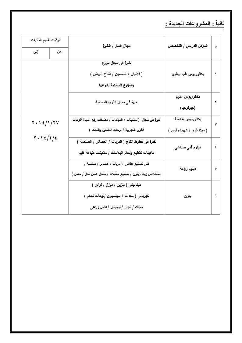 وظائف خالية بوزارة الدفاع اعلان رقم ( 1 ) لسنة 2014 – جهاز مشروعات الخدمة الوطنية