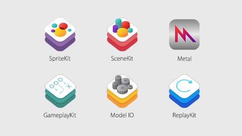 Apple iOS 9 Game Kit
