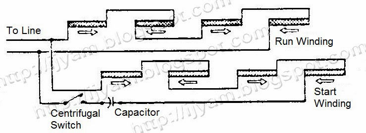 Straight-line diagram of a four-pole capacitor-start motor