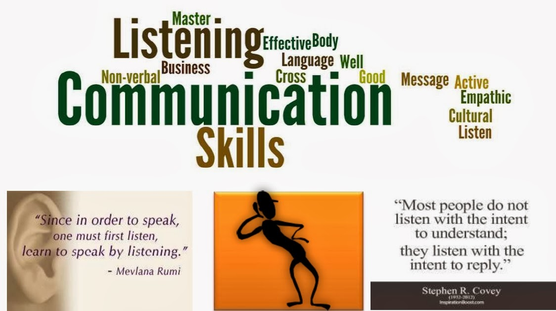 active listening effective listening skills How to improve listening skills he felt strongly that listening skills needed to be taught and practiced,  the steps to effective listening skills.