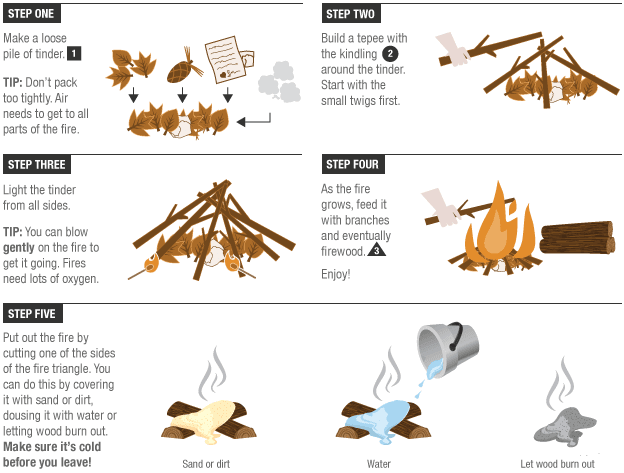 Camping skills for kids: Building a campfire.