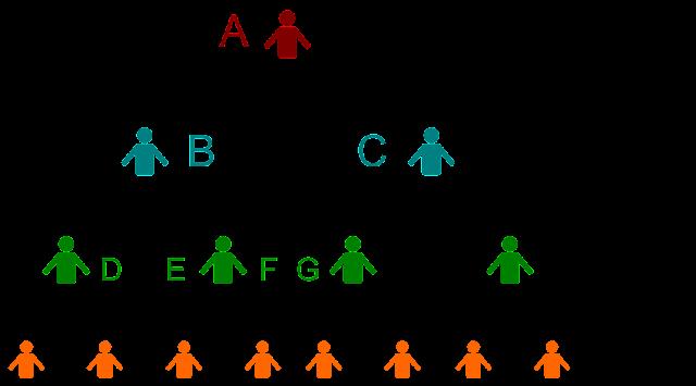 Giải pháp phần mềm website cho mô hình nhị phân của chúng tôi