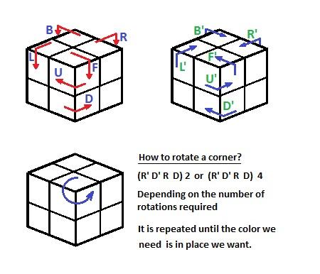 Instructions Solve 2x2 Cube Rubiks Cube Or Magics Cube