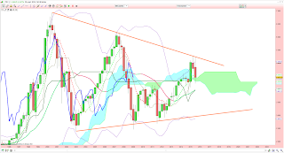 analyse de long terme du CAC 40 3