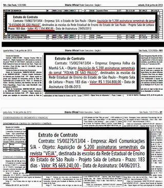 ALCKMIN TORRA R$ 3,8 MILHÕES DA EDUCAÇÃO EM 15.600 ASSINATURAS DA FOLHA, ESTADÃO E VEJA