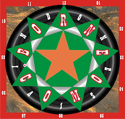 Logo Borneo dot Com