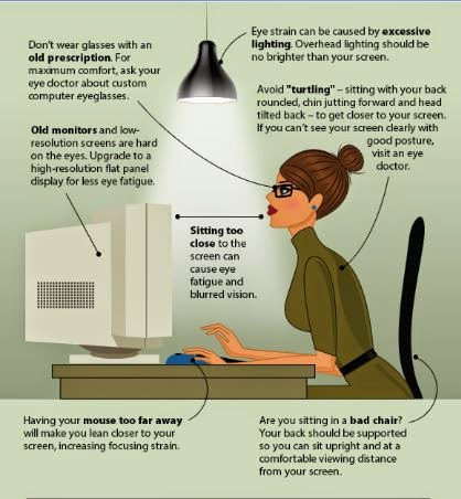Cara Menjaga Mata Agar Terbebas dari Bahaya Gadget