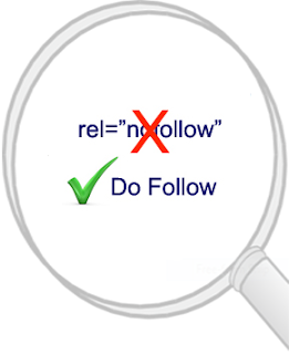 Dofollow Blog, Dofollow Blog List, Dofollow Blog list 2013, Commentluv Enabled blogs