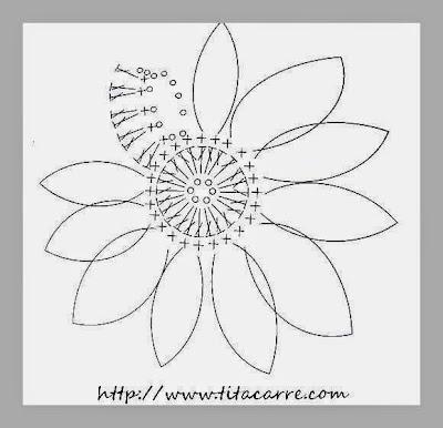 Uma Flor com um  pedido de Paz e o motivo da Guerra Árabe Israelita