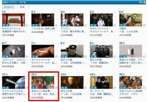 NHKオンデマンドの特設ライブラリーのランキング