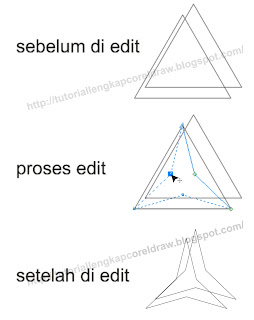 Cara copy object atau teks, Tutorial Lengkap CorelDraw Bahasa Indonesia