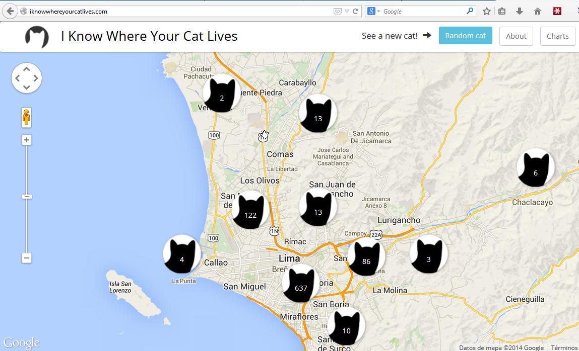 Gatos ubicados en la ciudad de Lima a partir de las fotos subidas por sus dueños a las redes sociales