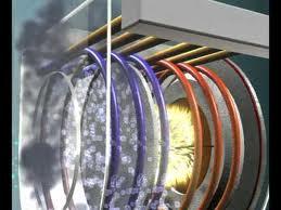 Calderas de baja temperatura calderas de condensaci n for Como funcionan las calderas de gas