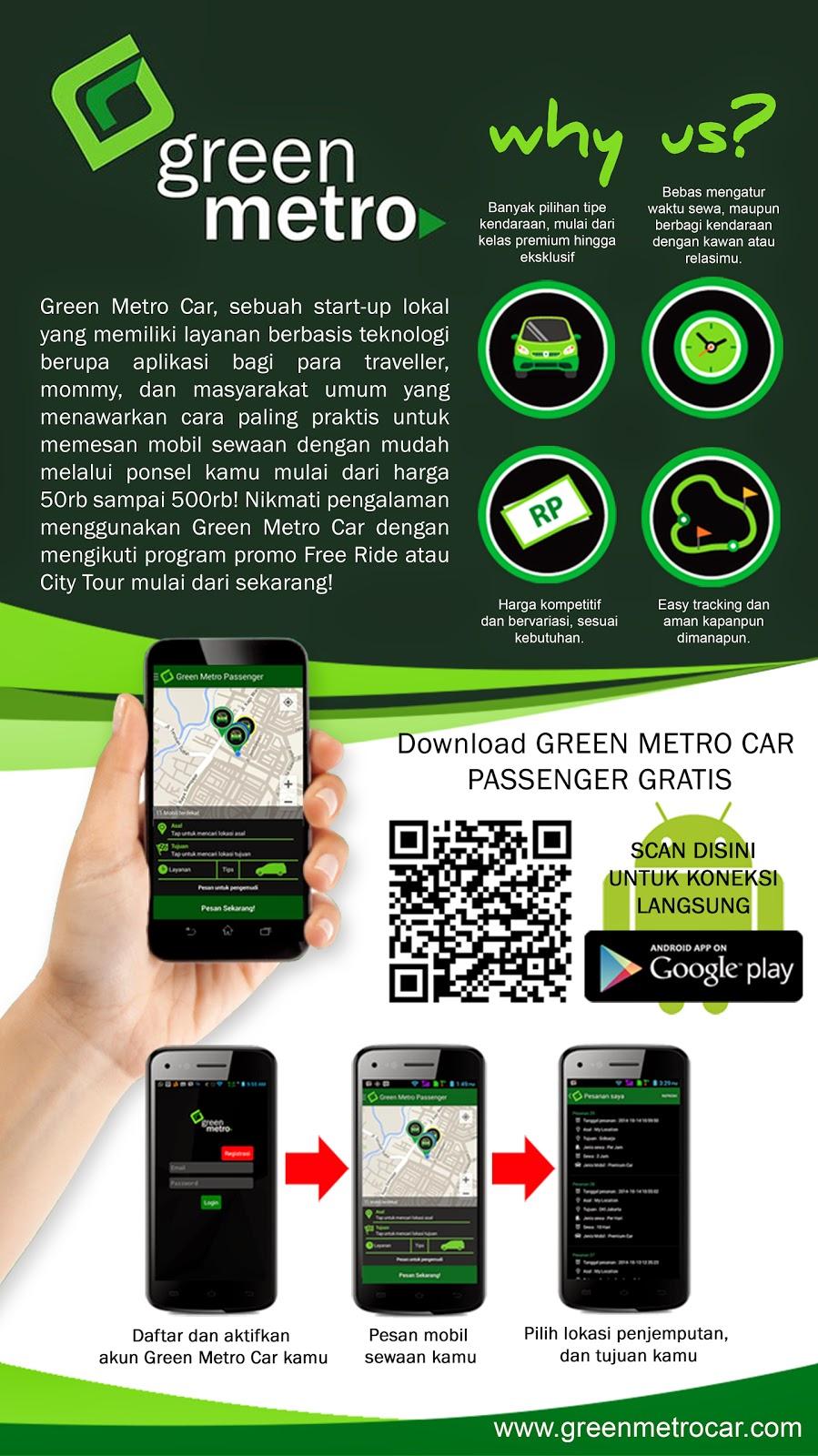 Tour Kota Surabaya Green Metro Car Paling Mbois.