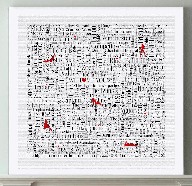 word art canvas personalised present