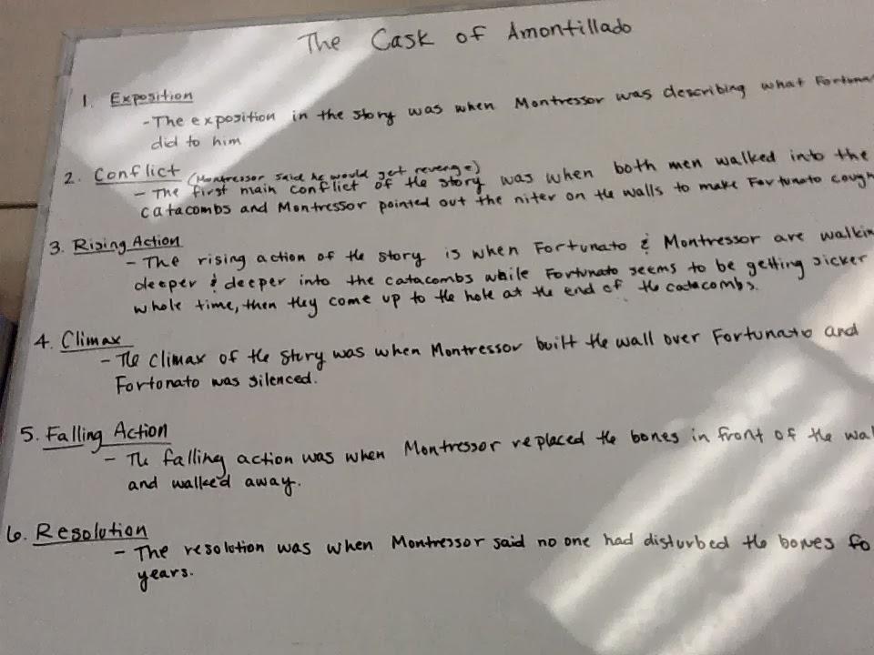 essay response discuss case lady sannox cask amontillado m