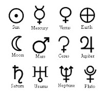 Planets as symbols of outer and inner energies