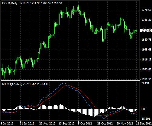 Cara trading forex dengan kalender ekonomi