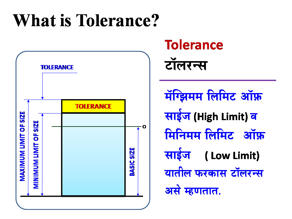 what is the importance of tolerance Using a variety of examples and real-world design challenges that stress the importance of a standardized approach and assembly sequences mechanical tolerance.