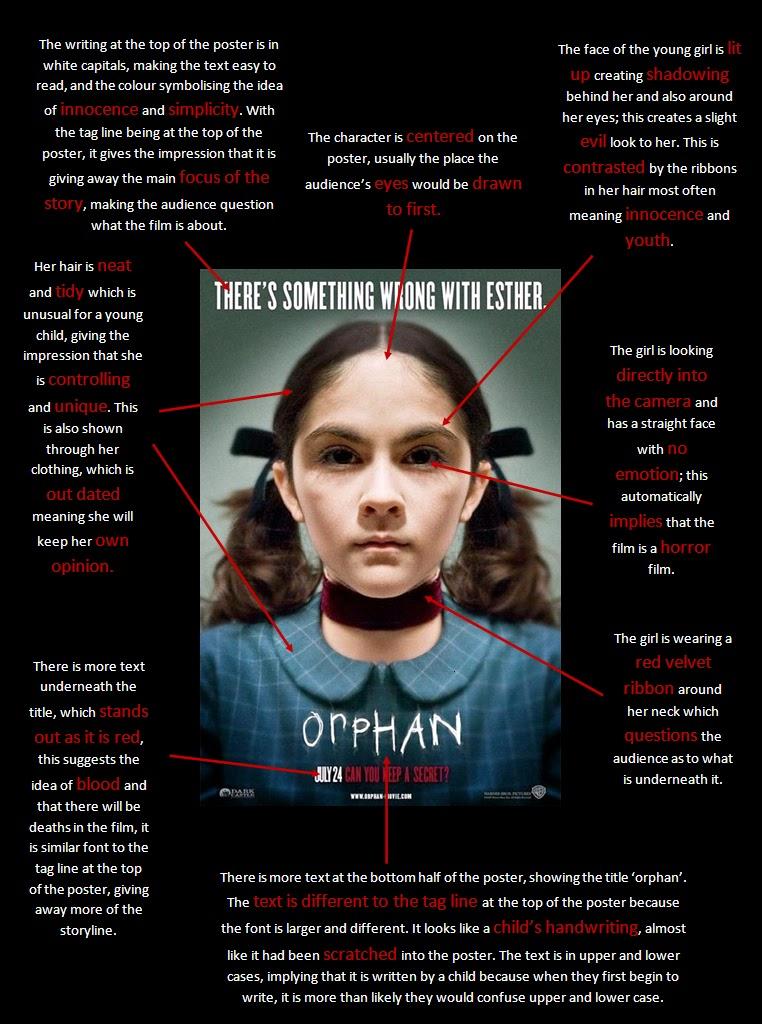 the unforgiven orphan poster deconstruction