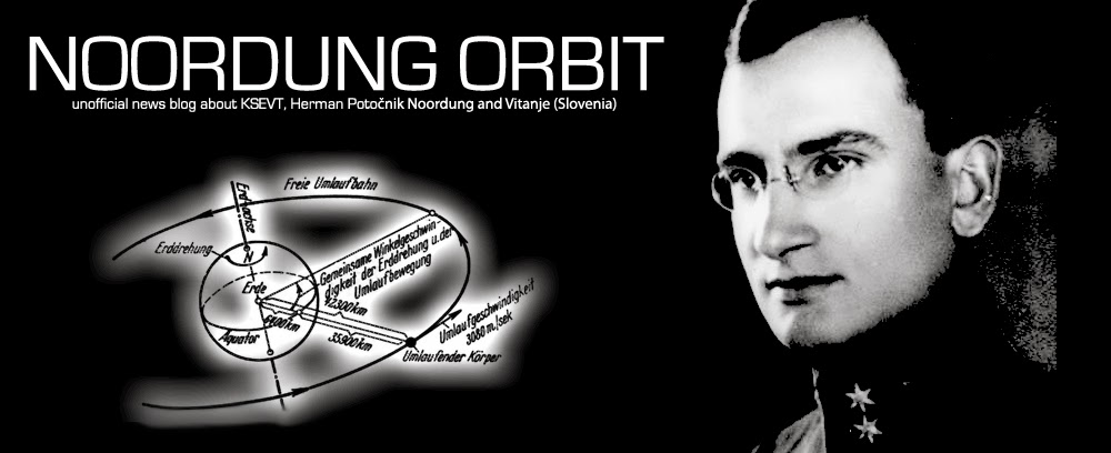 Noordung Orbit