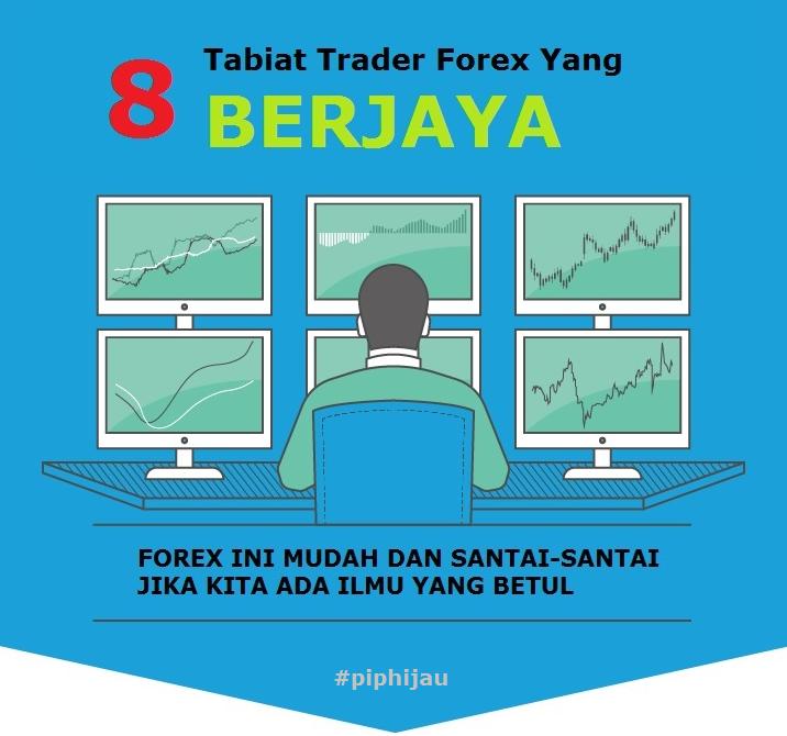 Forex malaysia yang berjaya