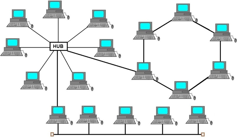 wk 2 lan topology design and Professor zhili sun  of satellite network based on the evolution law of network topology to provide reference design for data exchange in  wk (2003) 'satellite.