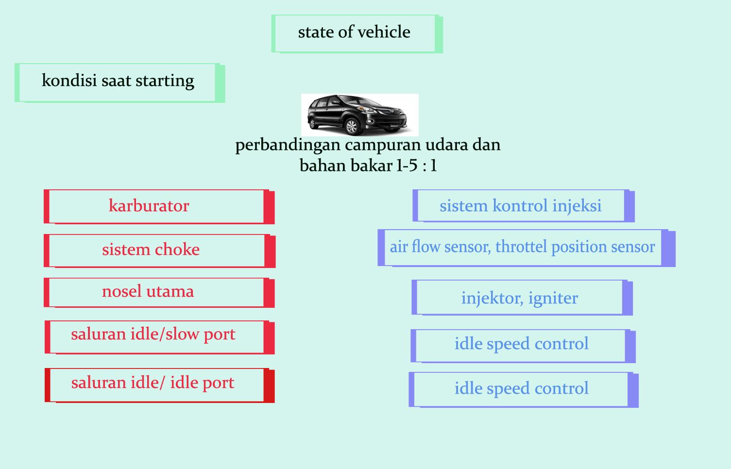 Gambar prinsip dasar kerja motor listrik