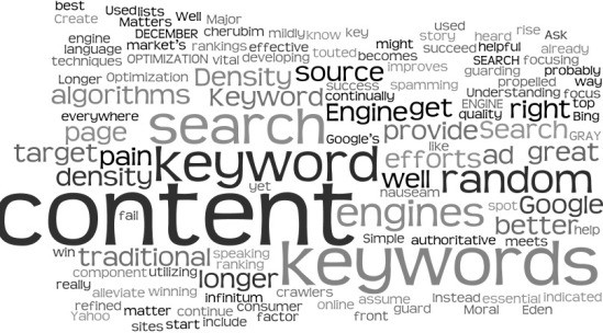 How to Optimize Your Blog Keyword