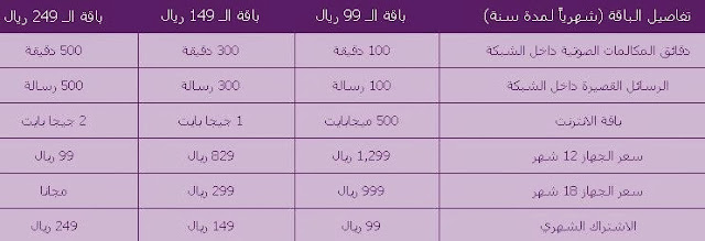 عرض شركة الاتصالات السعودية STC على جوال LG Nexus 5