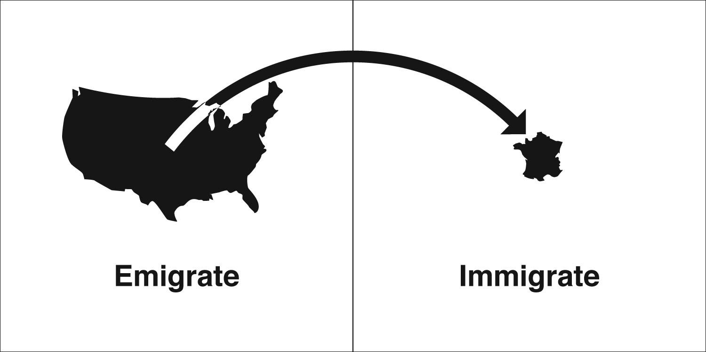 homophones, weakly: emigrate & immigrate