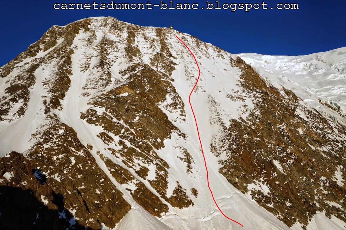 Carnets Du Mont Blanc Aiguille Du Go 251 Ter Couloir Ouest