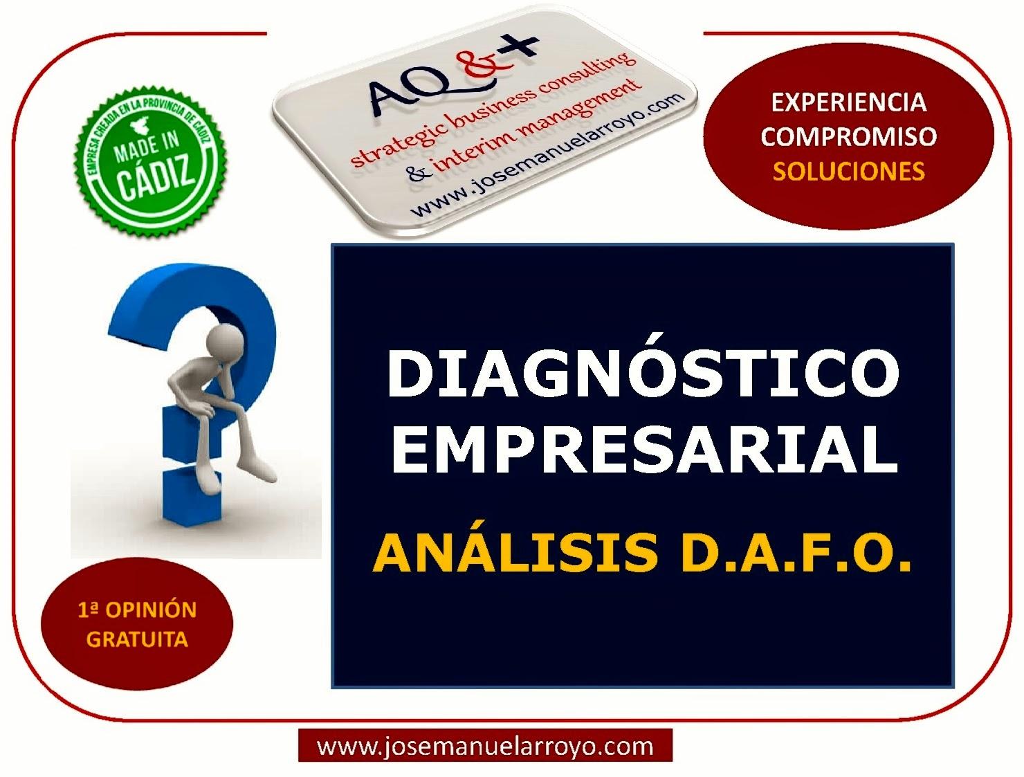 Análisis y Diagnóstico Empresarial