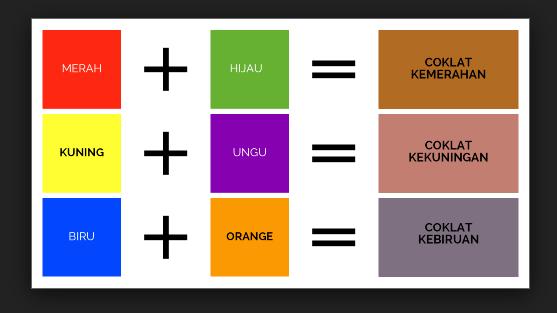 Warna tersier warna kuarter tech note warna tersier ccuart Images