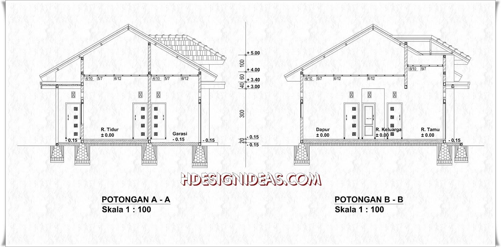 home design and ideas