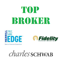 Top 3 Banks or Brokers for Stock and Fund Investment