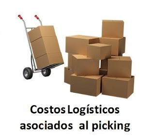 Costos Logísticos asociados al Picking