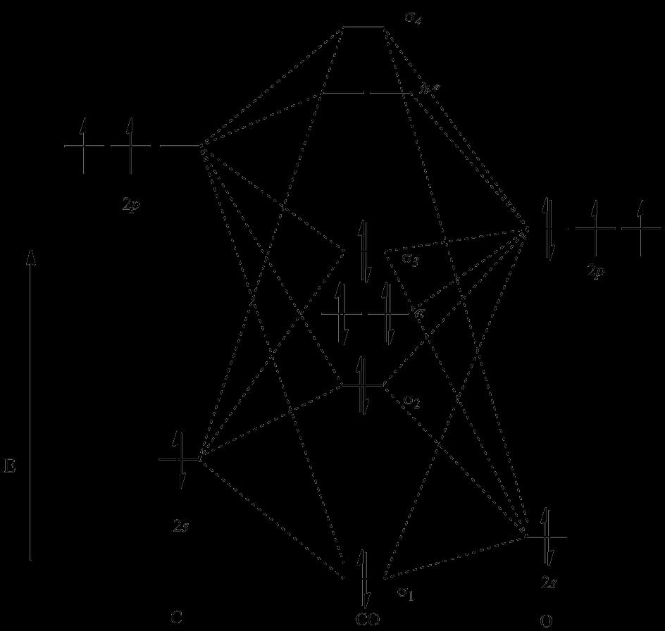 Mo Diagram Ne2, Mo, Free Engine Image For User Manual Download B2 Molecular Orbital Diagram