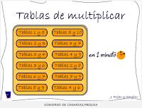 ¡Multiplica!