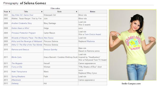 Selena Gomez Filmography