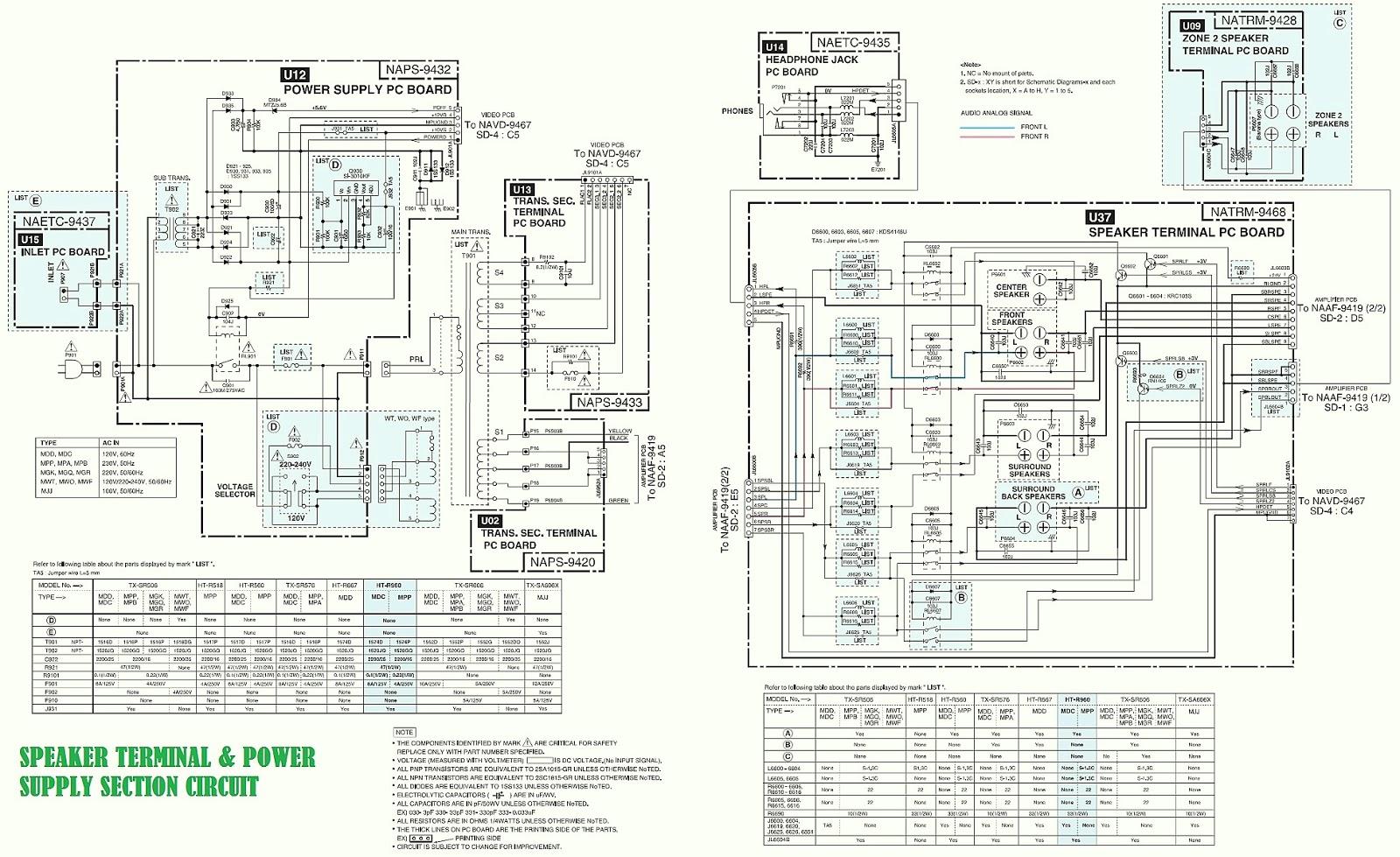 Onkyo 7 1 Home Theater Wiring Diagram Supplies