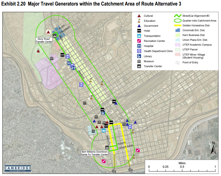 El Paso Development News March 2012