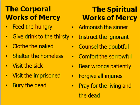 Image Gallery of Spiritual Works Of Mercy