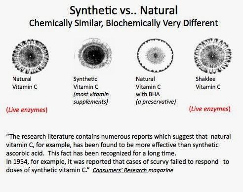vitamin sintetik