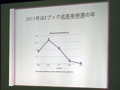 2013年はeBook成長率停滞の年