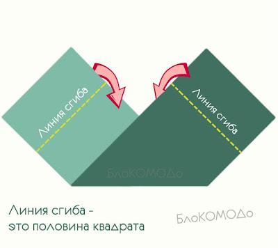 http://blokomod.blogspot.com/