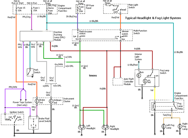 Silverado Fog Light Wiring Diagram from 2.bp.blogspot.com