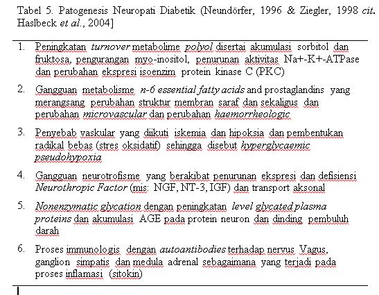 Neuropati Diabetika (Diabetic Neuropathy) - Definisi | Gejala Klinis | Patogenesis | Tingkat Keparahan