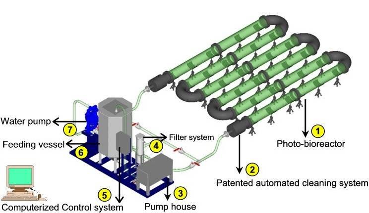 Реактор для биодизеля своими руками 68